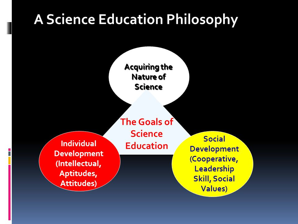 A Science Education Philosophy