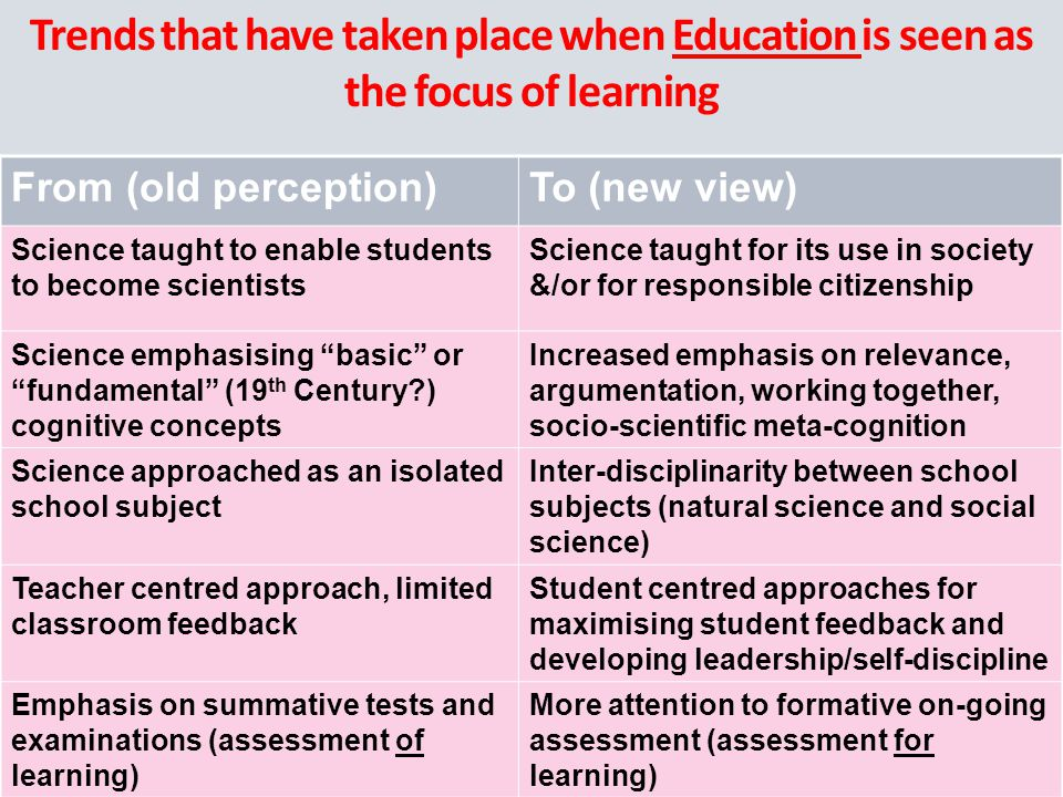 Trends that have taken place when Education is seen as the focus of learning