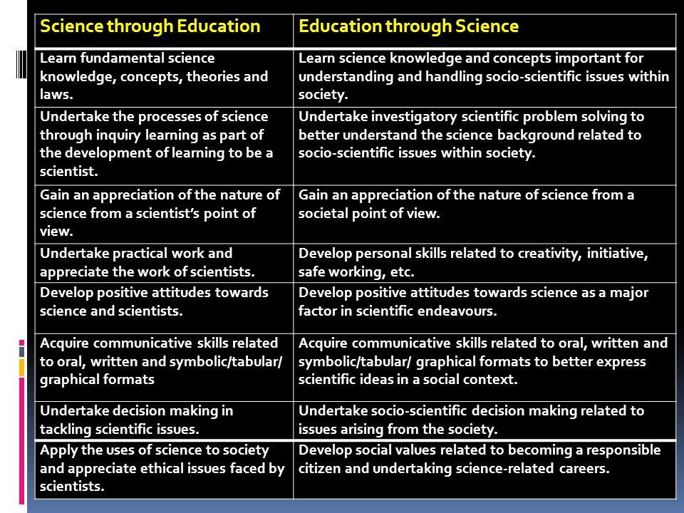 Science through Education Education through Science