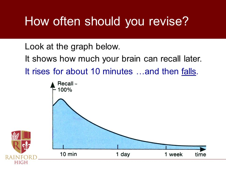 How often should you revise
