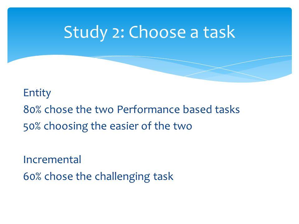 Study 2: Choose a task