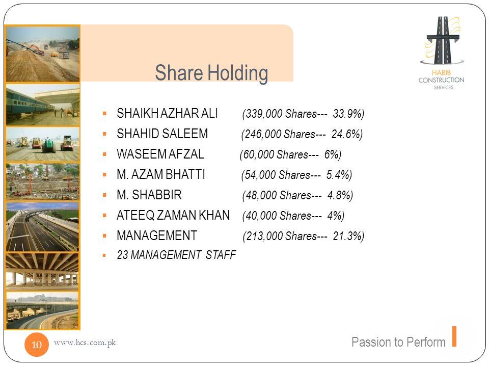 Share Holding SHAIKH AZHAR ALI (339,000 Shares--- 33.9%)