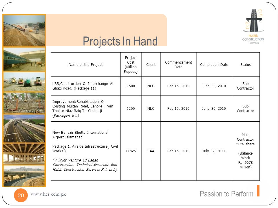 Projects In Hand Passion to Perform www.hcs.com.pk Name of the Project