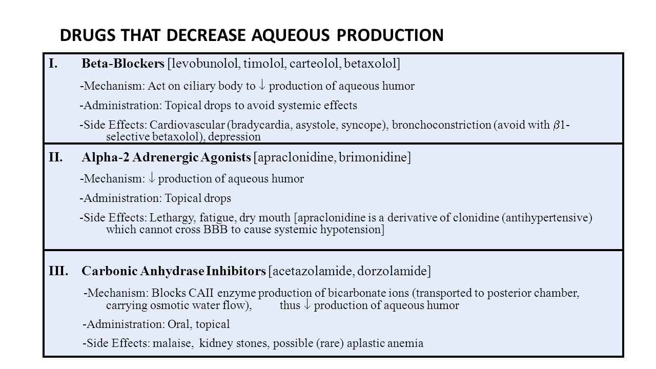 DRUGS THAT DECREASE AQUEOUS PRODUCTION