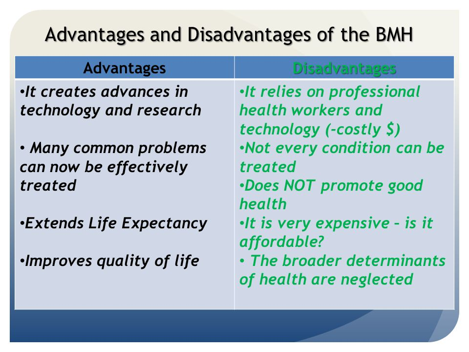 Advantages and Disadvantages of the BMH