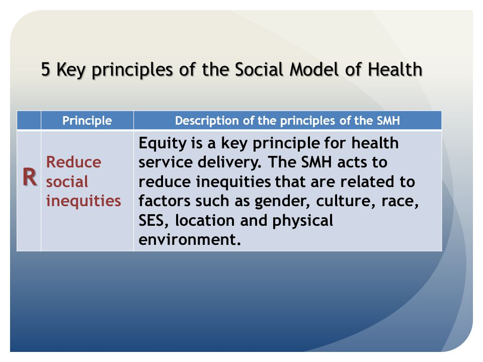 5 Key principles of the Social Model of Health