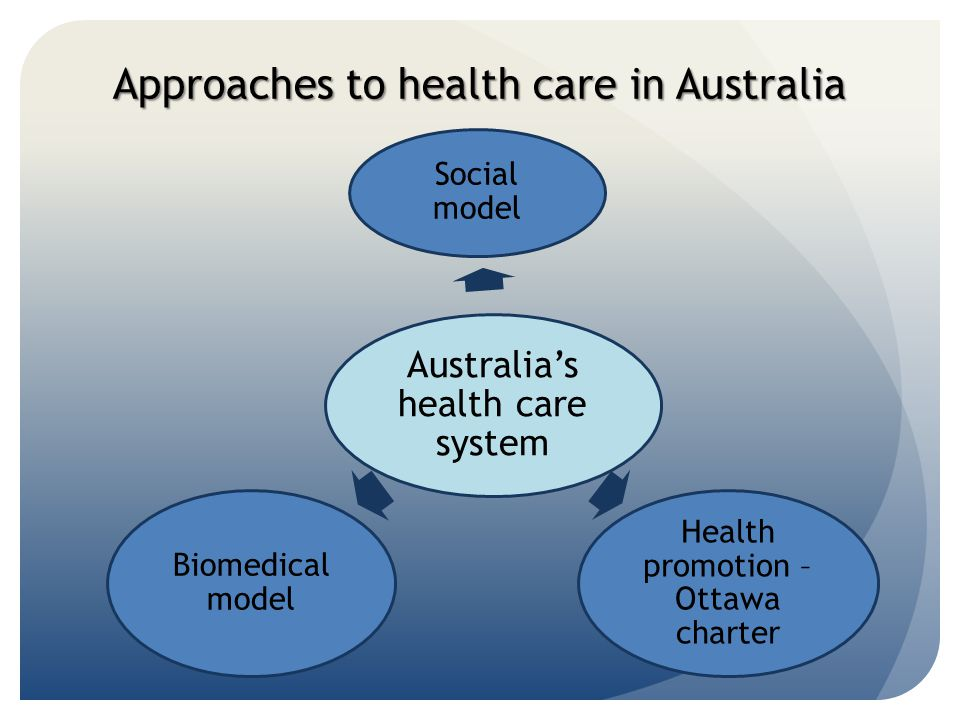 Approaches to health care in Australia
