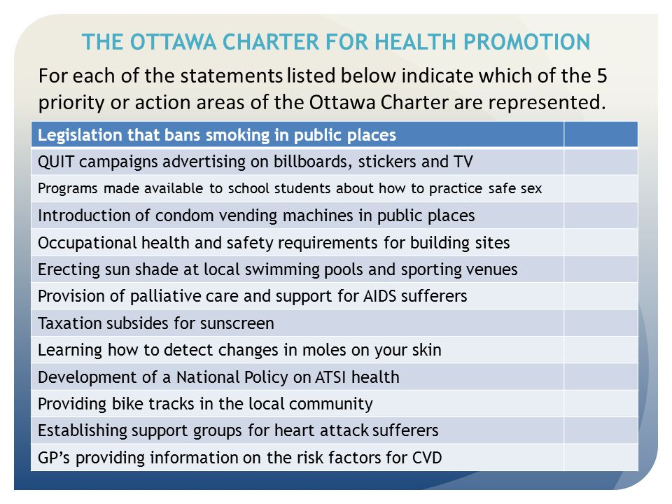 THE OTTAWA CHARTER FOR HEALTH PROMOTION