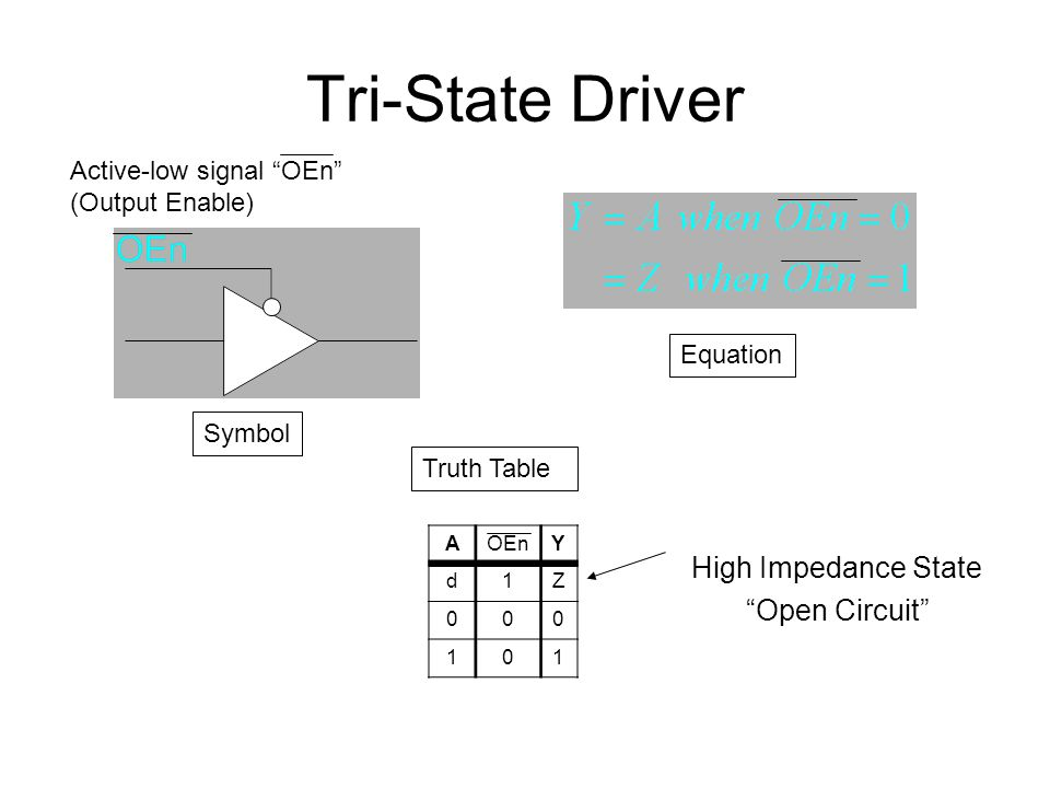 Tri-State Driver High Impedance State Open Circuit