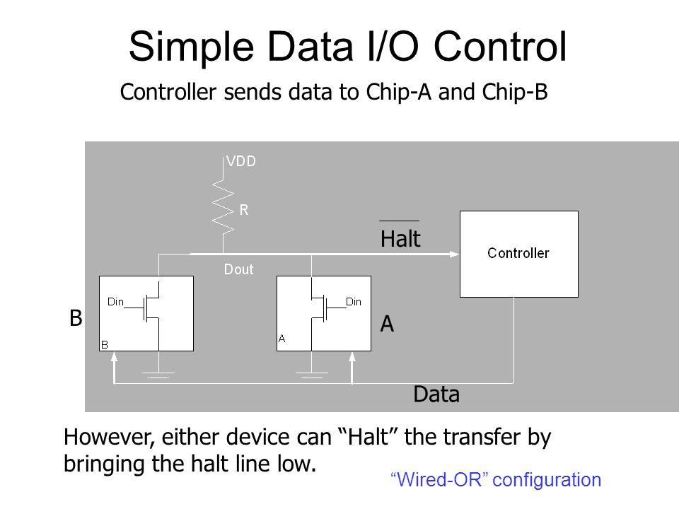 Simple Data I/O Control