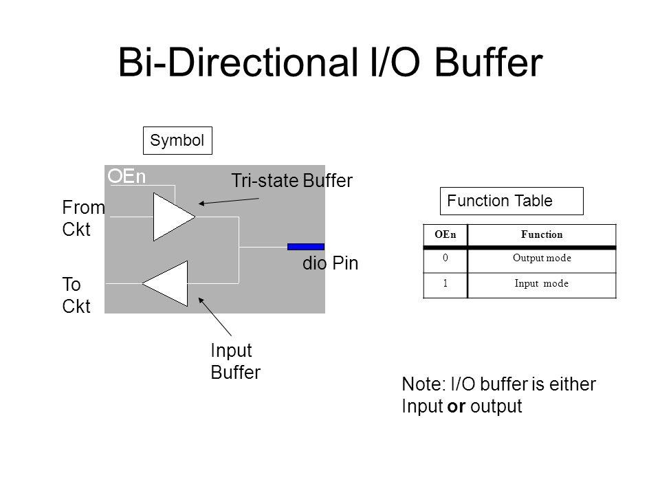 Bi-Directional I/O Buffer