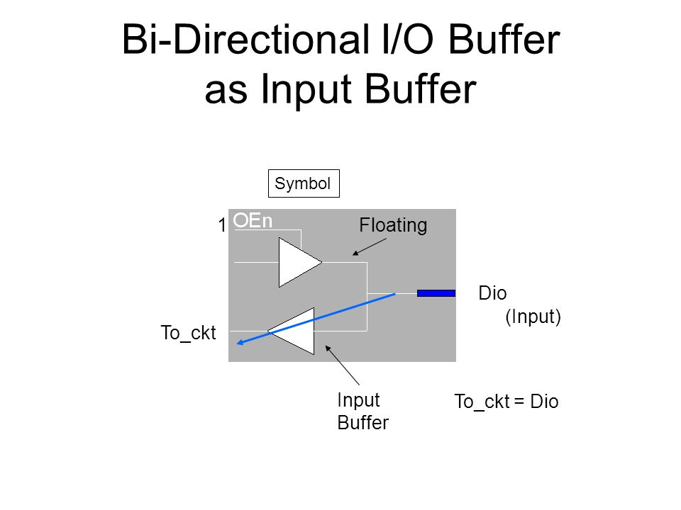 Bi-Directional I/O Buffer as Input Buffer