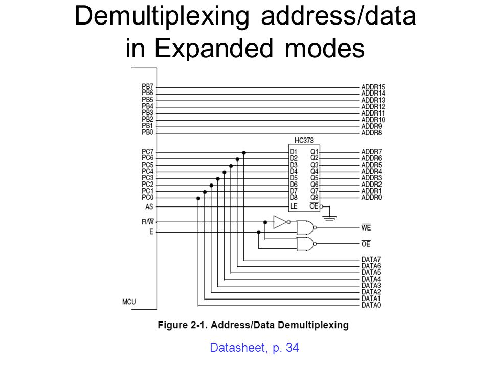 Demultiplexing address/data in Expanded modes
