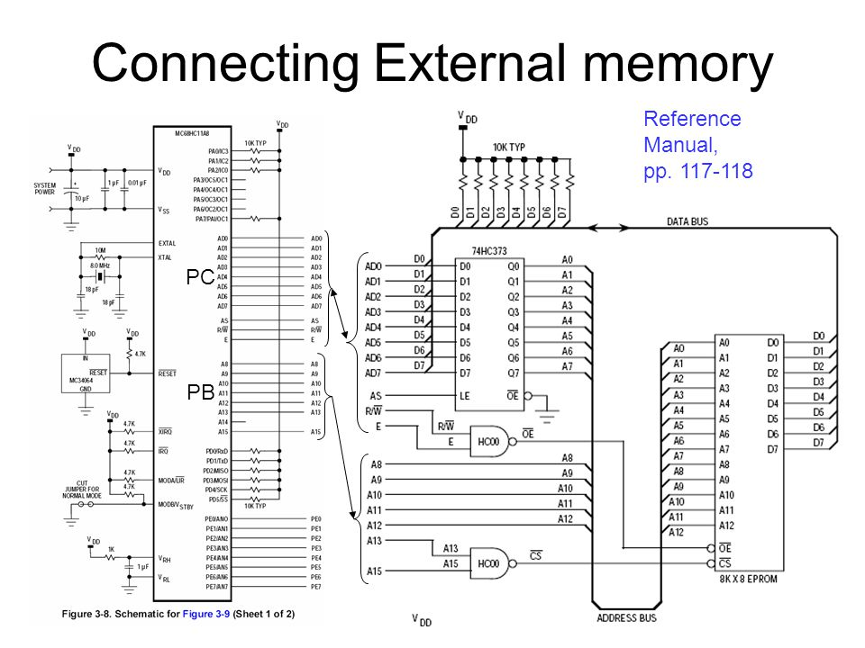 Connecting External memory