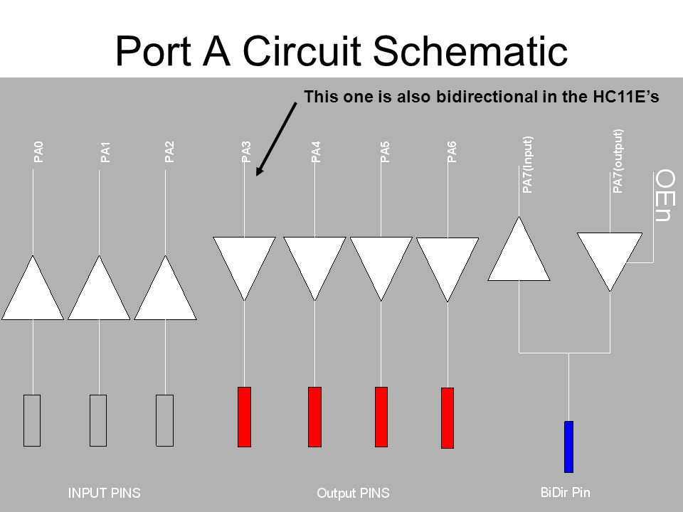 Port A Circuit Schematic