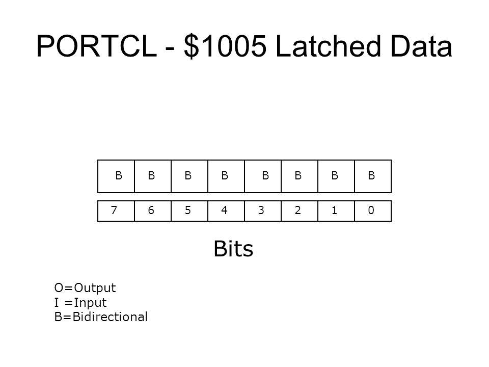 PORTCL - $1005 Latched Data Bits O=Output I =Input B=Bidirectional B B