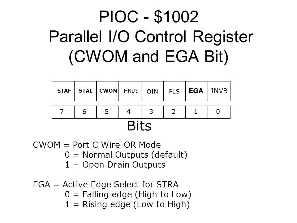 PIOC - $1002 Parallel I/O Control Register (CWOM and EGA Bit)