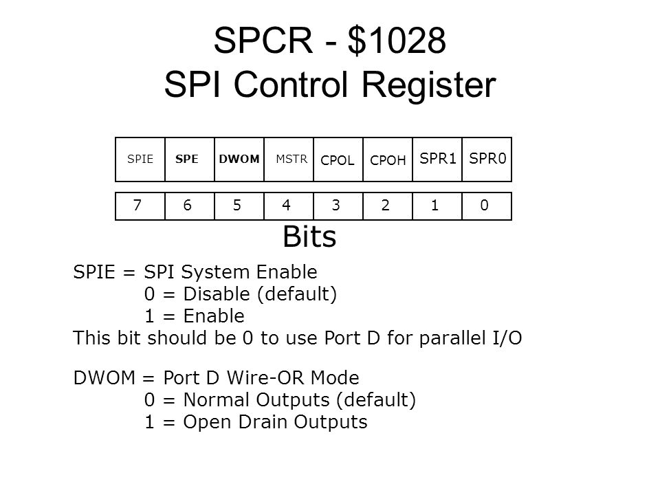 SPCR - $1028 SPI Control Register