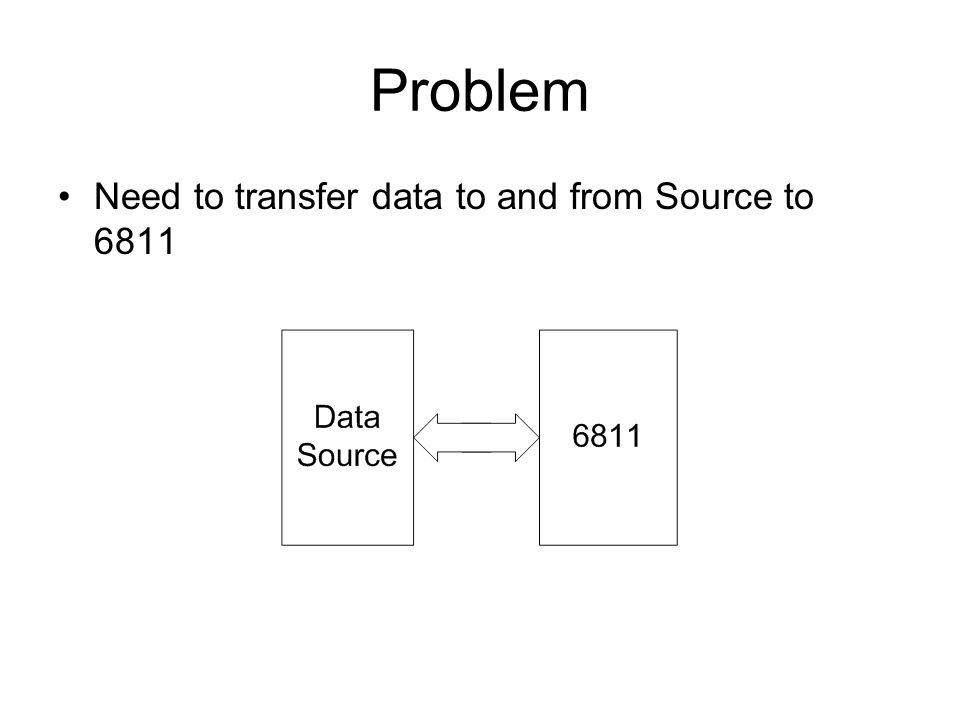 Problem Need to transfer data to and from Source to 6811