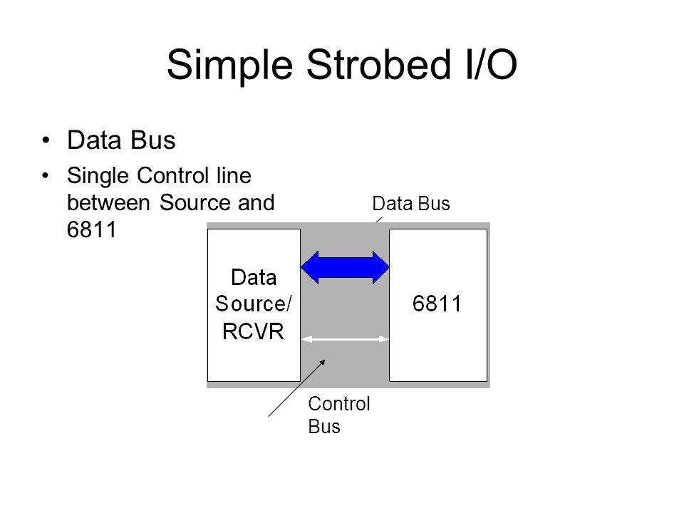 Simple Strobed I/O Data Bus