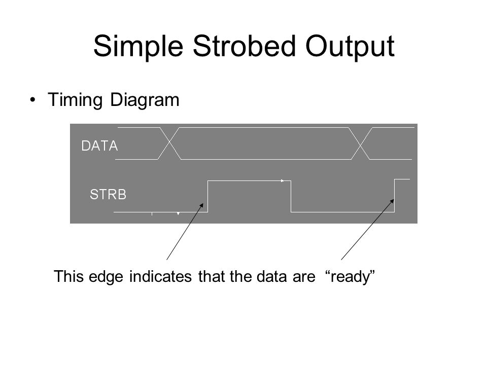 Simple Strobed Output Timing Diagram