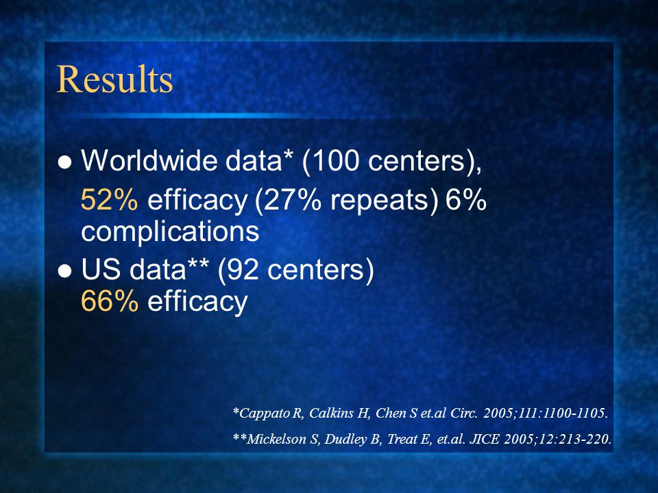 Results Worldwide data* (100 centers),