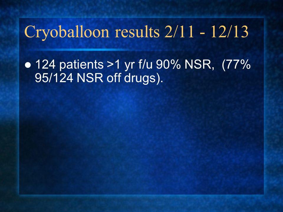 Cryoballoon results 2/11 - 12/13