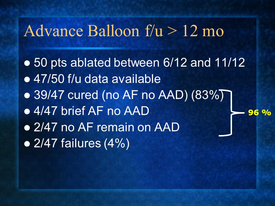 Advance Balloon f/u > 12 mo