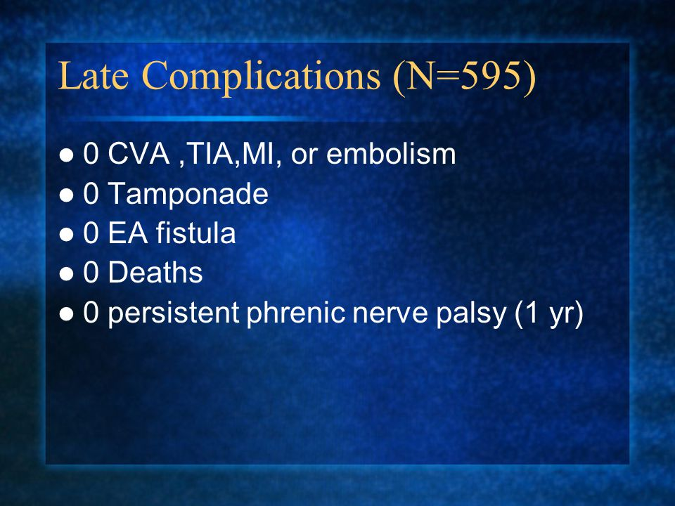 Late Complications (N=595)