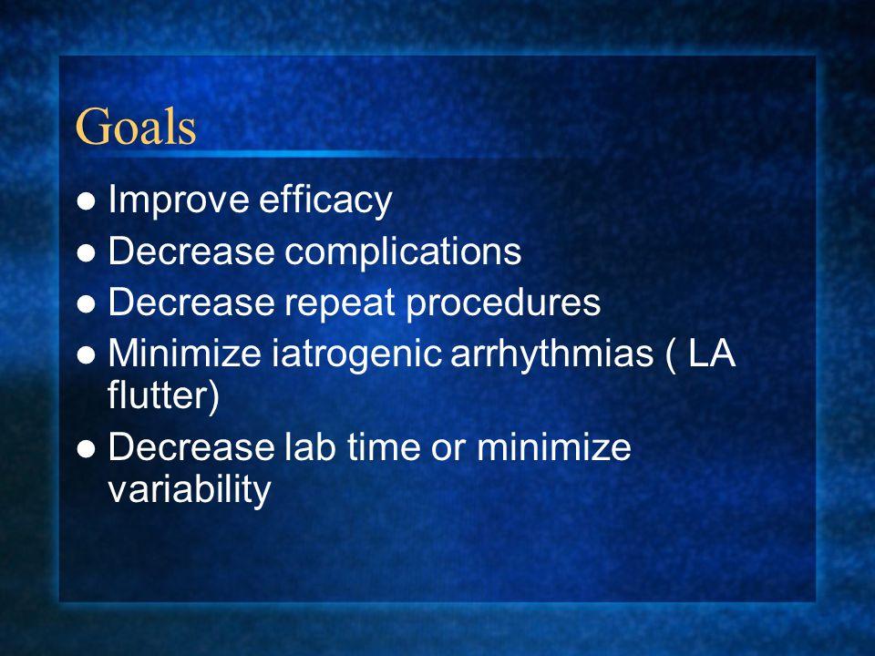Goals Improve efficacy Decrease complications