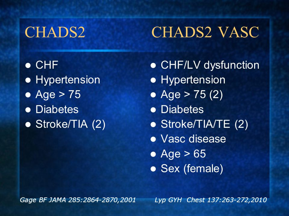 CHADS2 CHADS2 VASC CHF Hypertension Age > 75 Diabetes