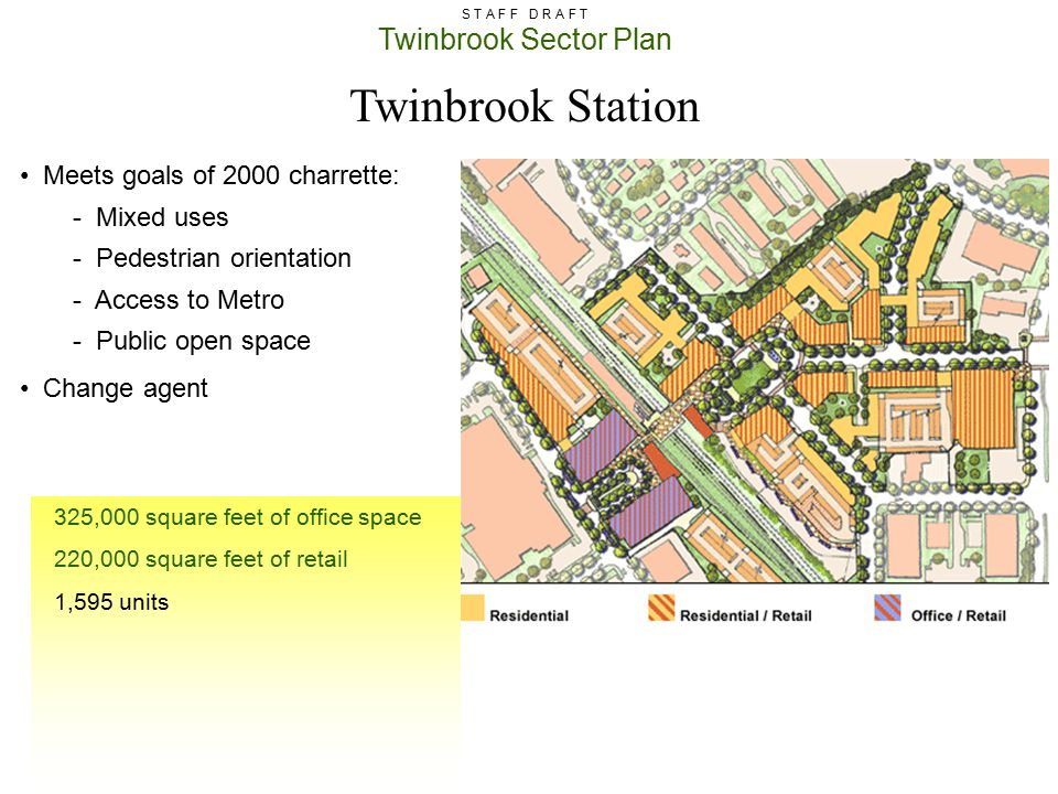 Twinbrook Station Meets goals of 2000 charrette: - Mixed uses