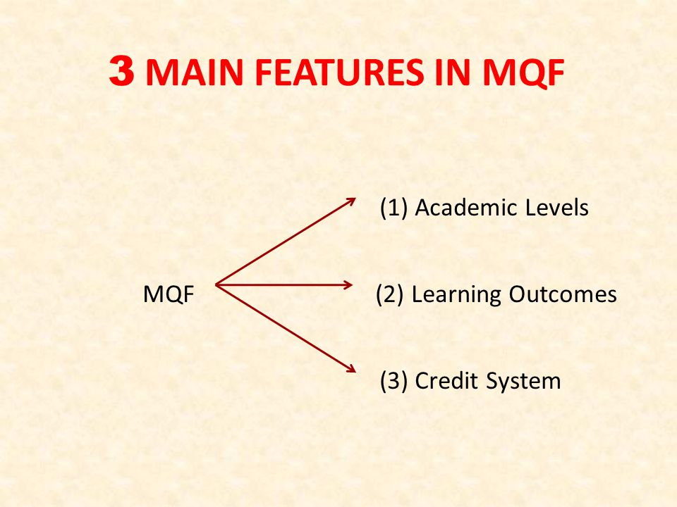 3 MAIN FEATURES IN MQF (1) Academic Levels (3) Credit System