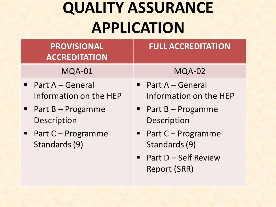 QUALITY ASSURANCE APPLICATION