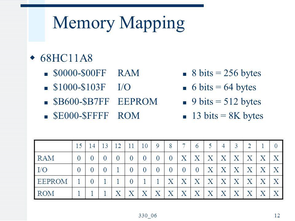 Memory Mapping 68HC11A8 $0000-$00FF RAM $1000-$103F I/O