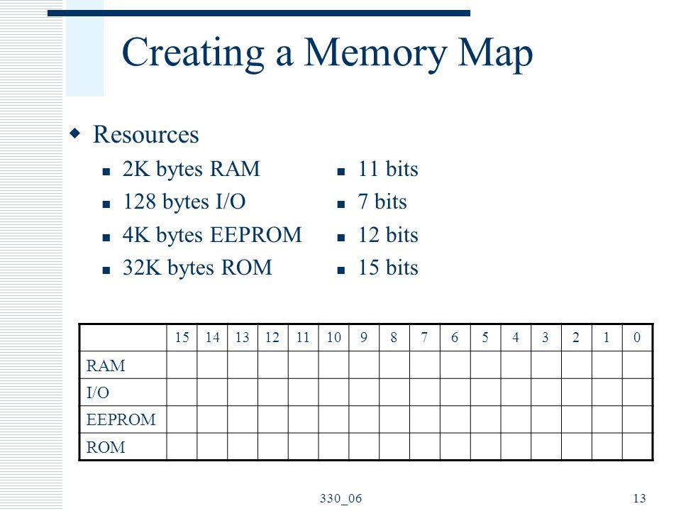 Creating a Memory Map Resources 2K bytes RAM 128 bytes I/O