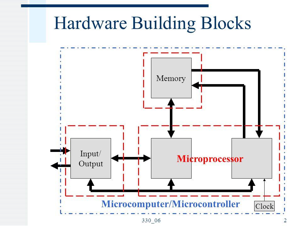 Hardware Building Blocks