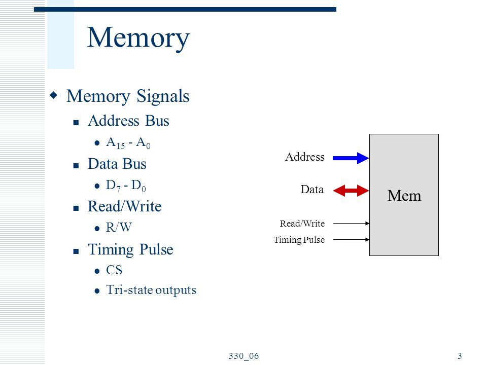 Memory Memory Signals Address Bus Data Bus Read/Write Timing Pulse Mem