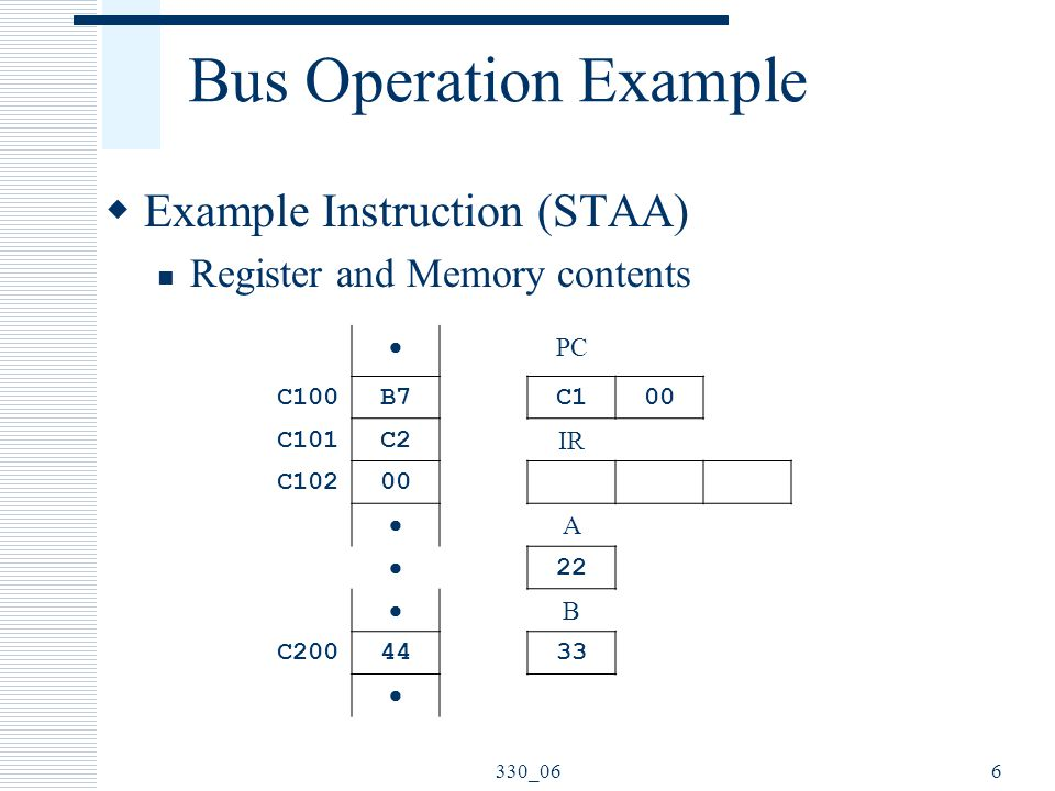 Bus Operation Example Example Instruction (STAA)
