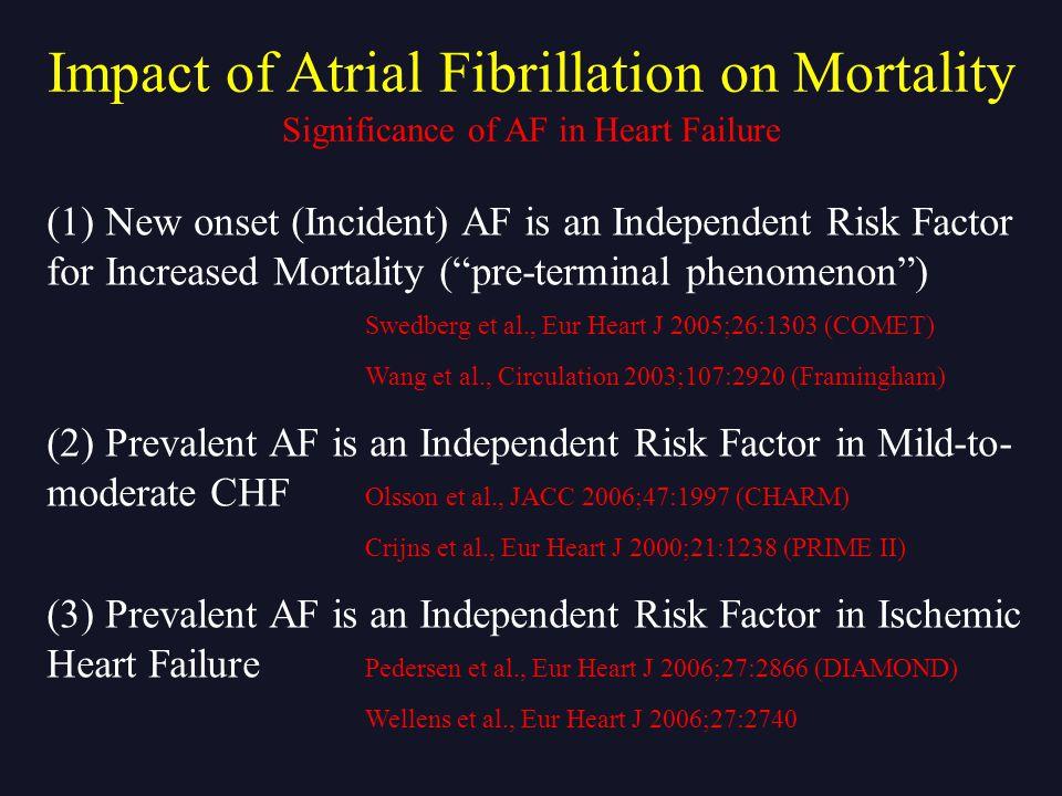 Impact of Atrial Fibrillation on Mortality