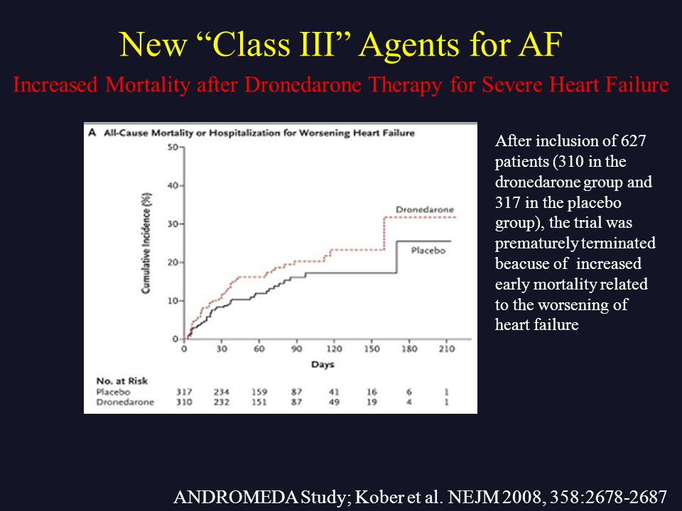 New Class III Agents for AF