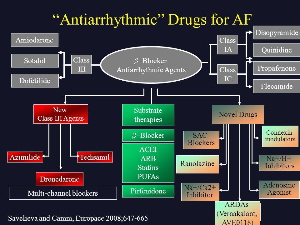 Antiarrhythmic Drugs for AF