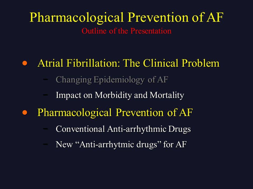 Pharmacological Prevention of AF