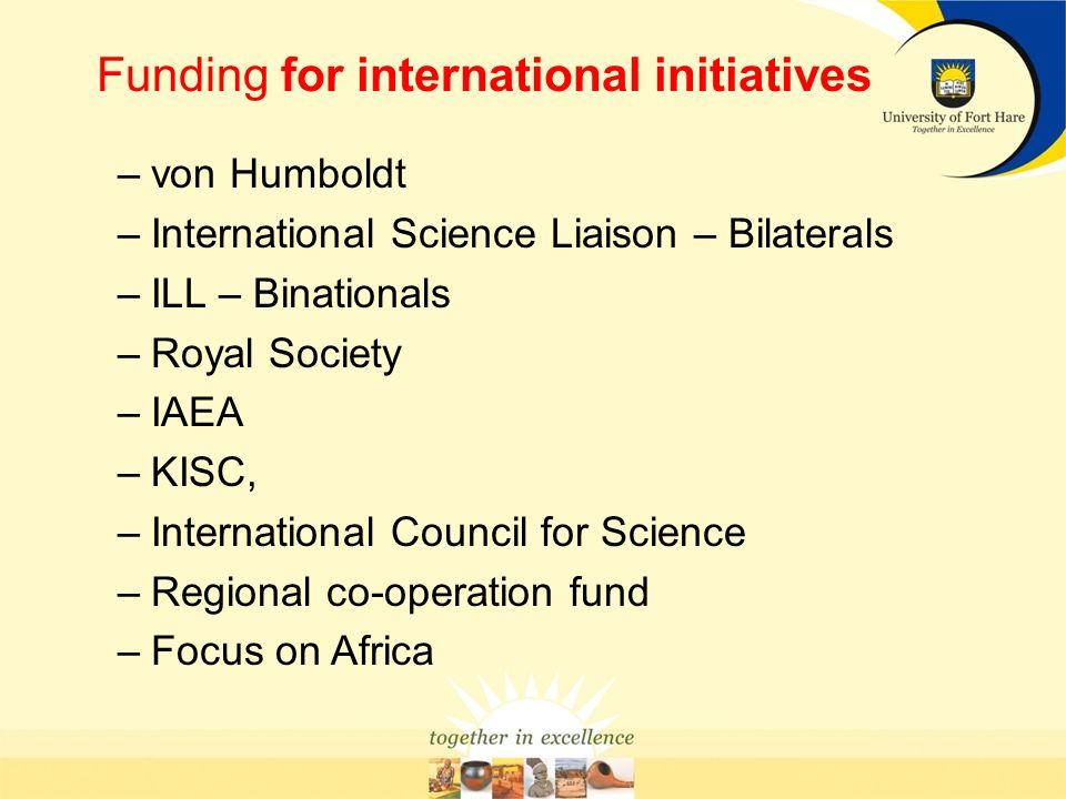 Funding for international initiatives