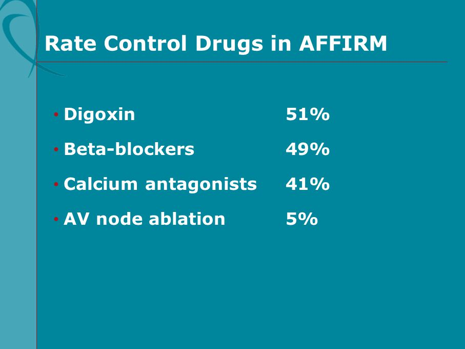 Rate Control Drugs in AFFIRM