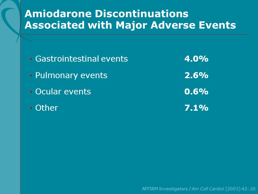 Amiodarone Discontinuations Associated with Major Adverse Events