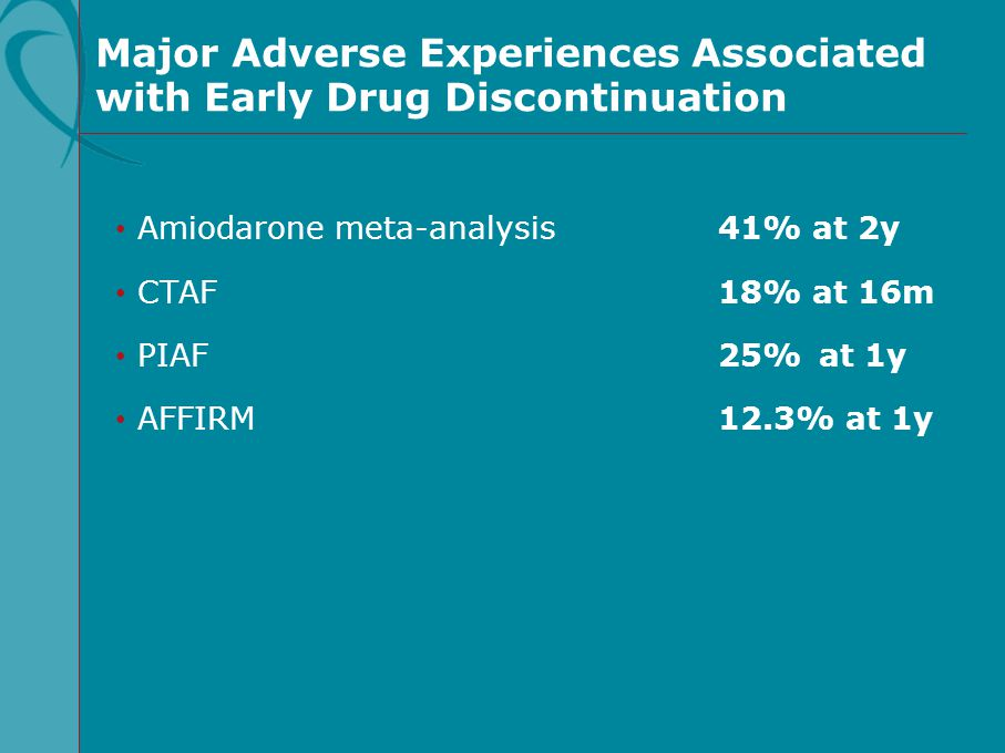 Major Adverse Experiences Associated with Early Drug Discontinuation