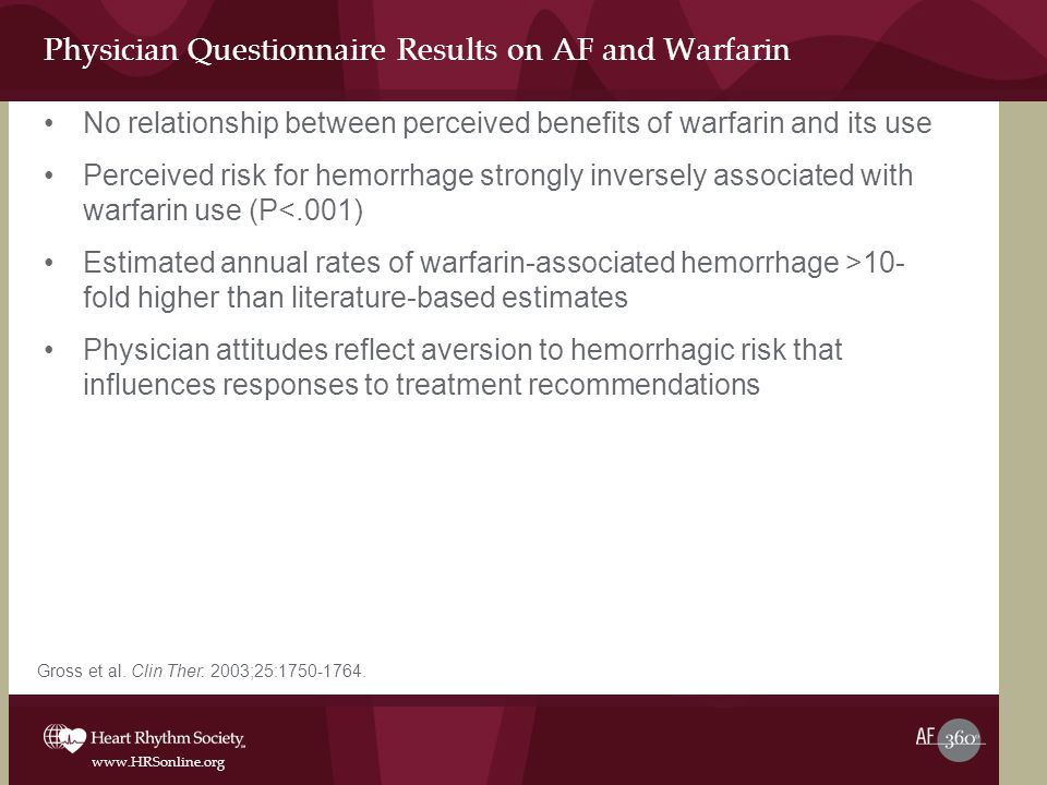 Physician Questionnaire Results on AF and Warfarin