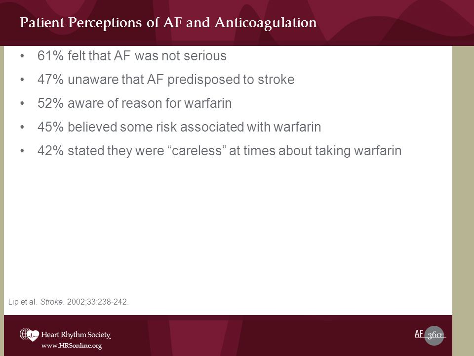 Patient Perceptions of AF and Anticoagulation