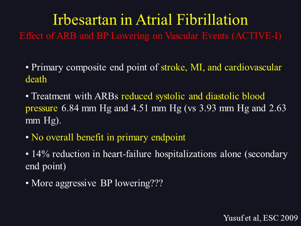 Irbesartan in Atrial Fibrillation